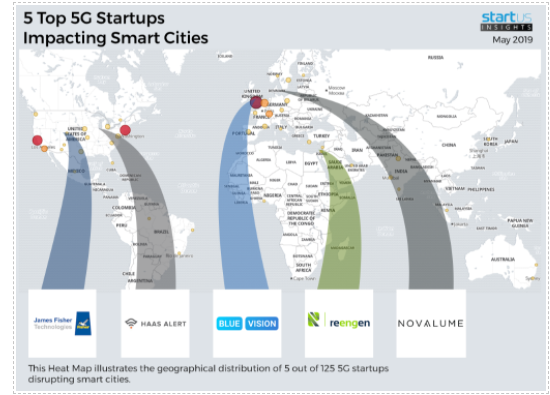 5 Top 5G Startups